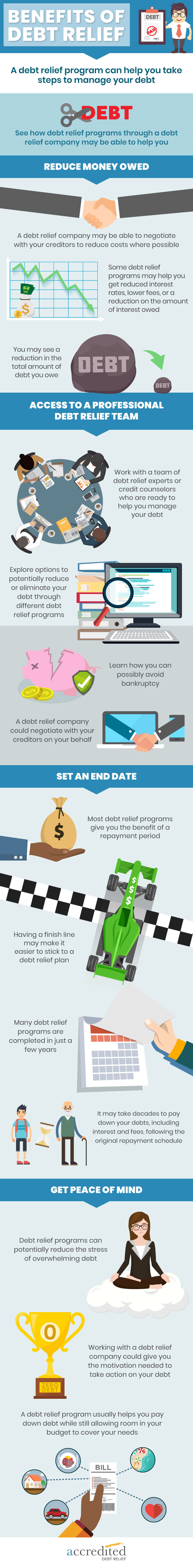 Benefits of Debt Relief