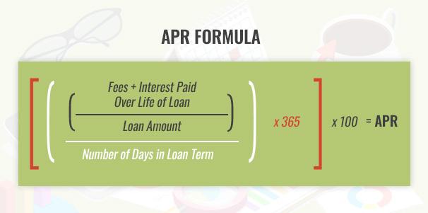 APR Formula