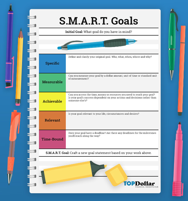 S.M.A.R.T. Goals Worksheet - Free PDF