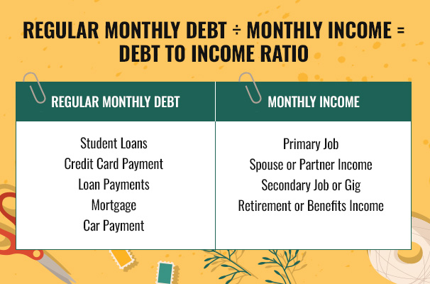 Debt to Income Ratio Table