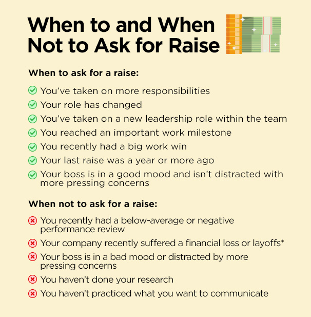 when to and When Not to Ask for a Raise
