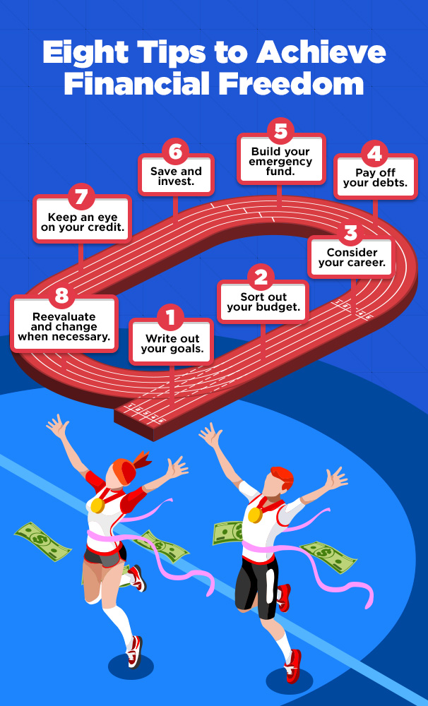 Eight Tips to Achieve Financial Freedom