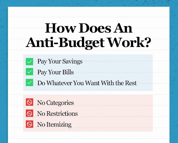 How Anti-Budgets Work