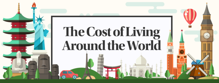 The Cost of Living Around the World in 2021