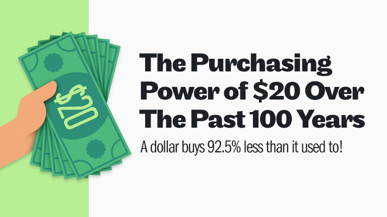 Infographic: The Purchasing Power of $20 From 1920 to 2021