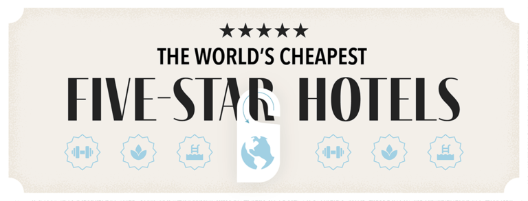 The Cheapest Five-Star Hotel in Every Country